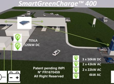 SmartGreenCharge 400