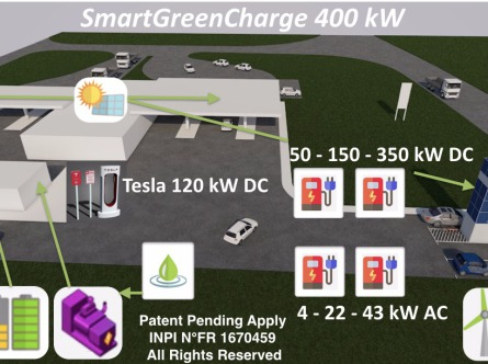 Smart Green Charge 400kW